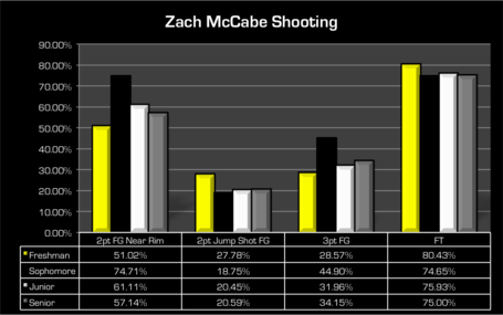 Mccabe_shooting_medium