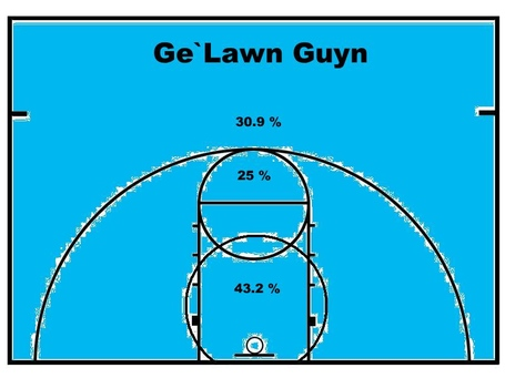 Ge_lawn_guyn_shooting__1__medium