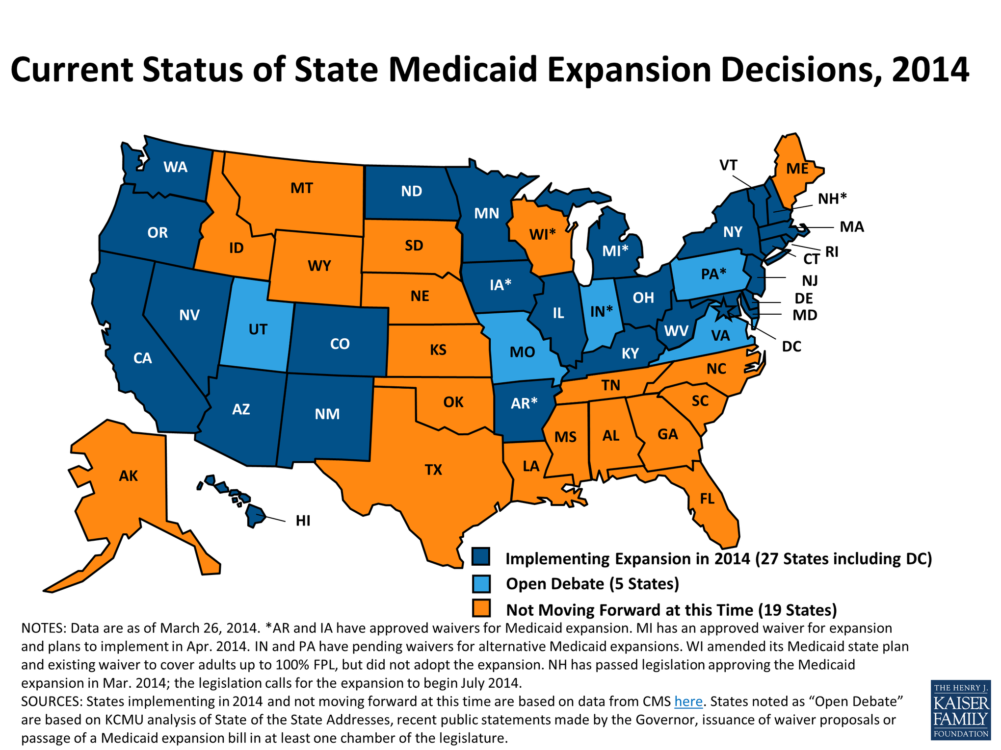 What happens to poor people in non-Medicaid expansion states?