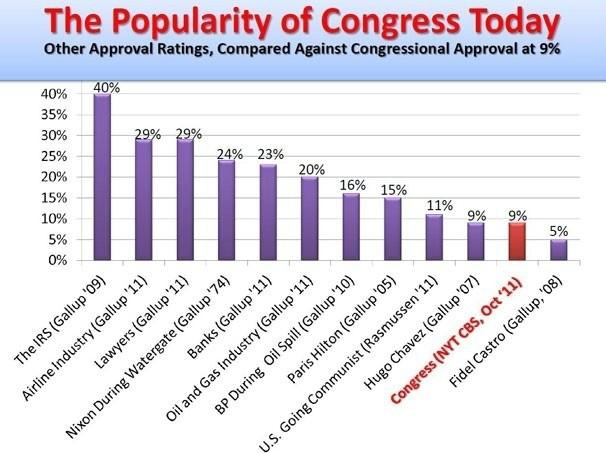 Congresspopularitybennett__1_