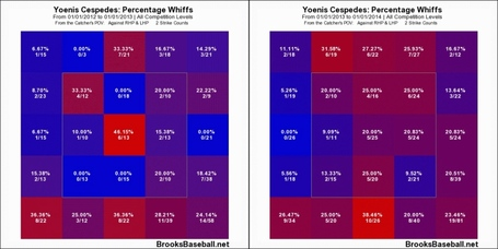 Cespedes_whiff_2012_2strikes_-_cespedes_whiff_2013_2strikes_medium