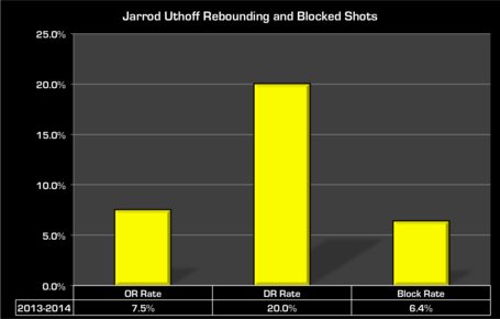 Ju_rebounding_medium