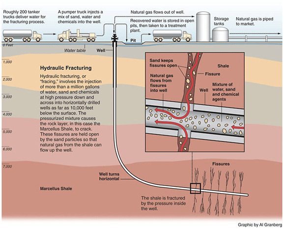 Hydraulic_fracturing_large__1_