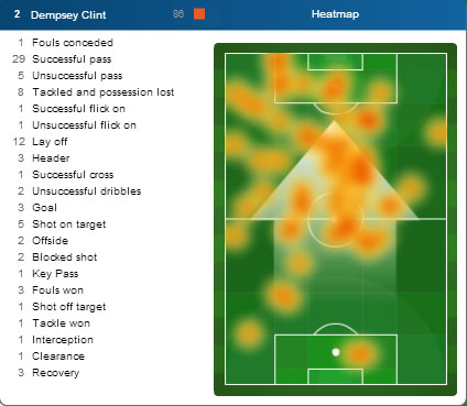 Dempsey-4_5-heat-map_medium