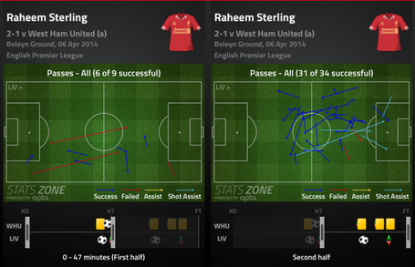 Sterling_passes_by_half_medium