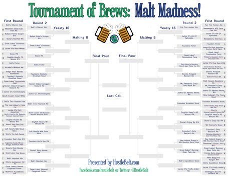 Maltmadnessround2bracket_medium