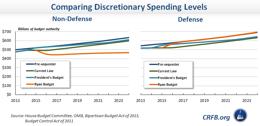 Discretionary_spending