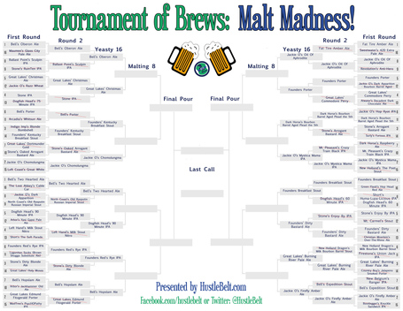 Maltmadnessyeasty16bracket_medium