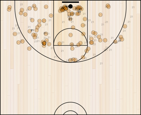 Ncaa_mcbride_shotchart_medium