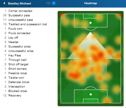 Bradley-heat-map-rsl_medium