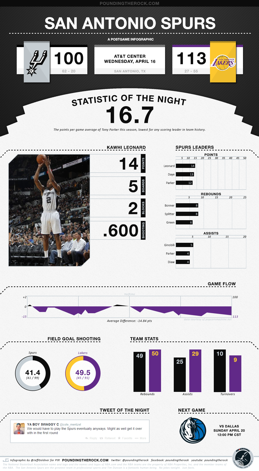 04_16_14_lakers-2
