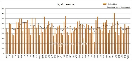 Hjalmarsson_medium