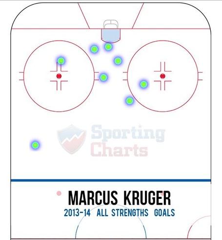 Kruger_goals_medium