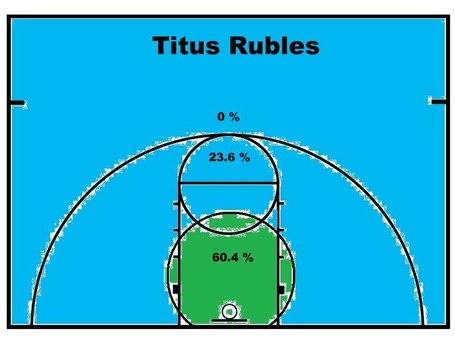 Titus_rubles_shooting__1__medium