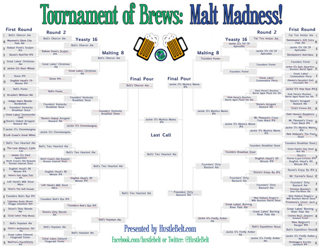 Maltmadness2014lastcall_medium