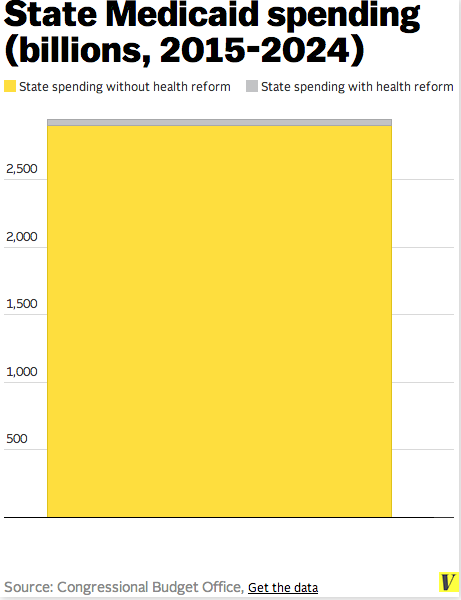 Medicaid_expansion_spending