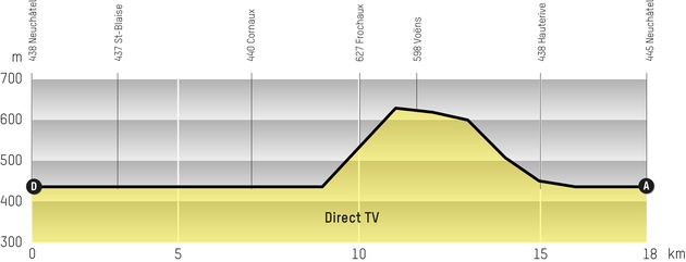 Stage5_medium