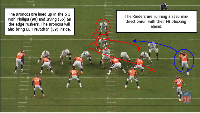 Irving_run_defense_pre_play_edit_medium
