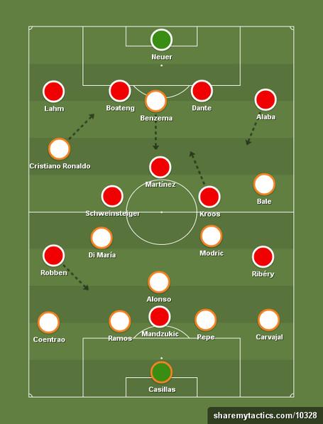 Real-madrid-bayern-munich-formation-tactics_medium