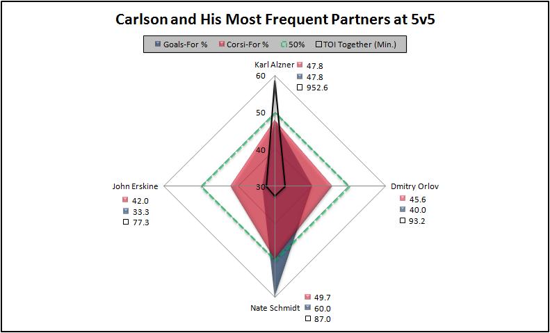 Carlson_radar