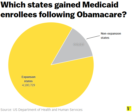 Medicaid_expansion_through_march