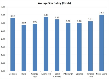 Average_star_rating_medium