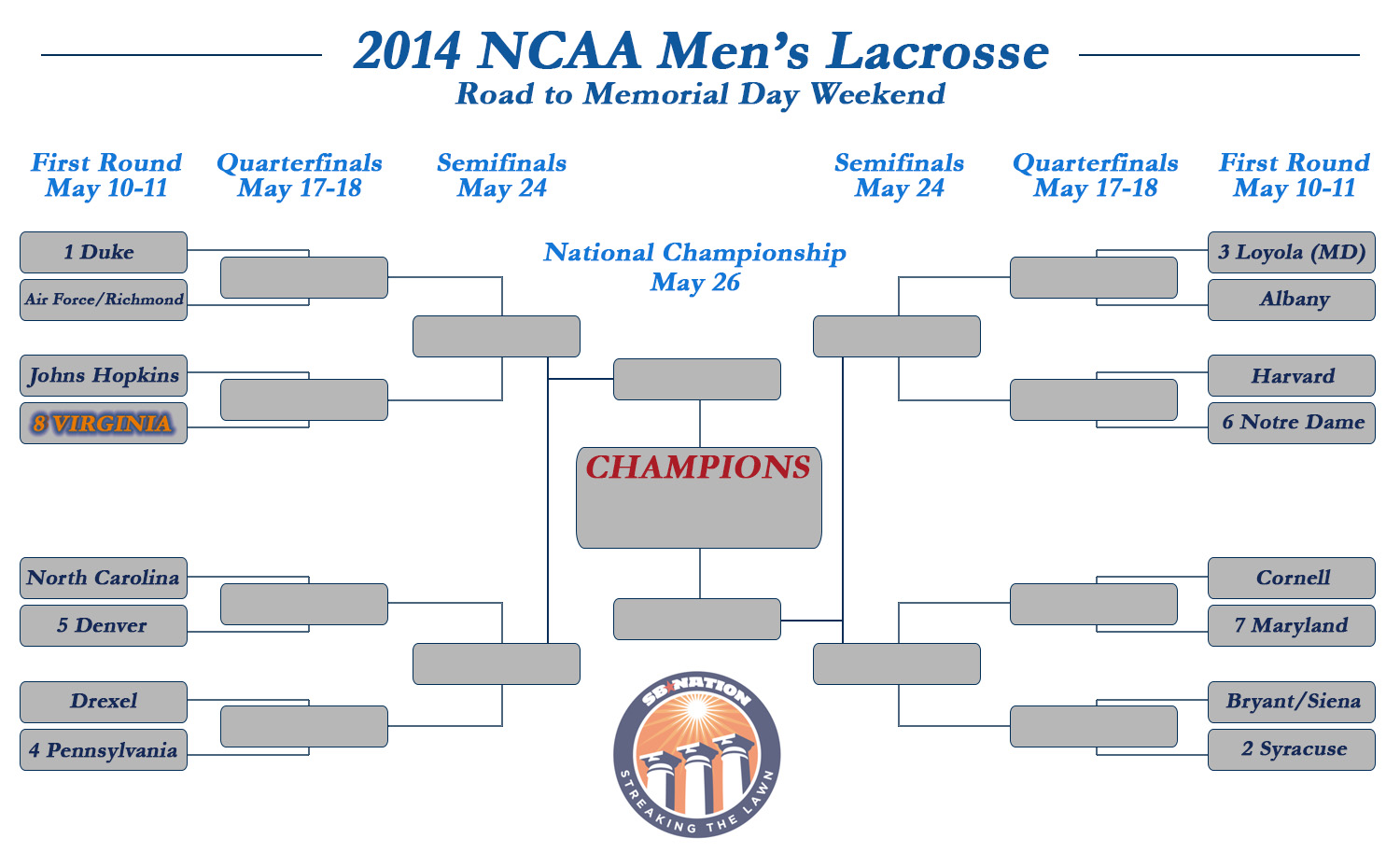 2014ncaalaxbracket-1