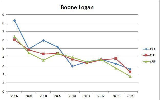 Boone1