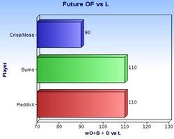 Rsz_future_of_vs_l_medium