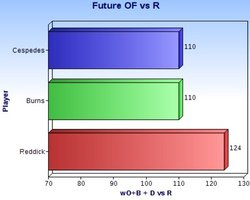 Rsz_future_of_vs_r_medium