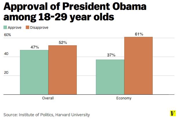 Obama_approval