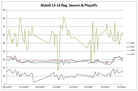 Bickell_all_medium