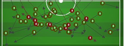 Pineda_passing_chivas_own_half_medium