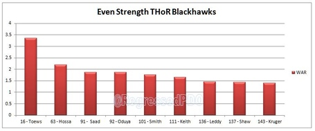 Thor_blackhawks_es_medium