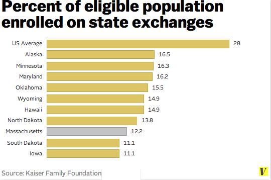 State_enrollment
