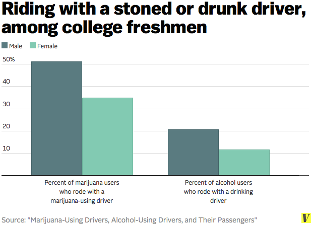 an analysis of the topic of drinking and driving Reasons why not to drink  fines and court costs that will be assessed to people convicted of drinking and driving  can affect breath alcohol analysis 3.