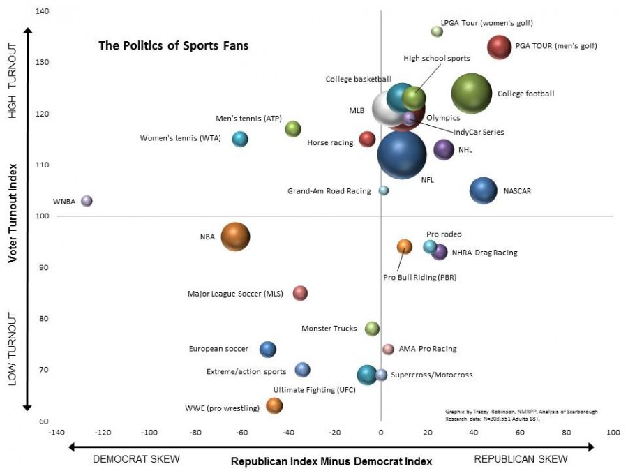 Sport1big
