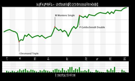 Chart_12__medium