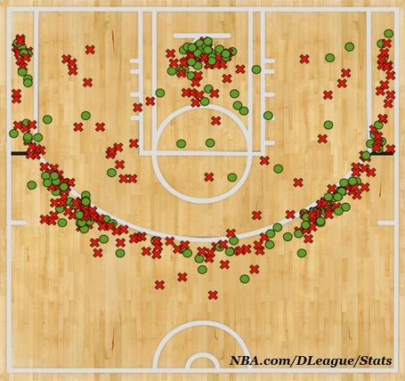 Nbdl_babbs_shotchart_1400150590544_medium