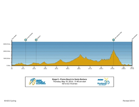 14amgentour-stage-5-profile_medium
