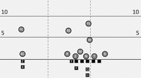 3-4_defense_playaction_vs_ou_medium