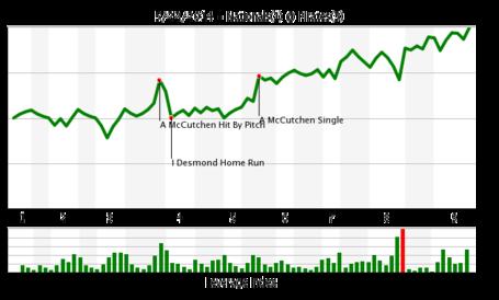Chart_24__medium