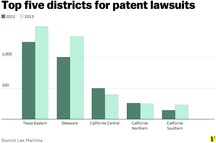 Lawsuit_locations