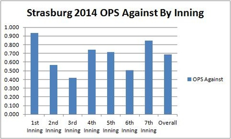 Stras_2014_ops_against_medium
