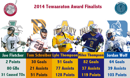 2014tewaaratoninfographic_medium