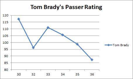Brady_medium