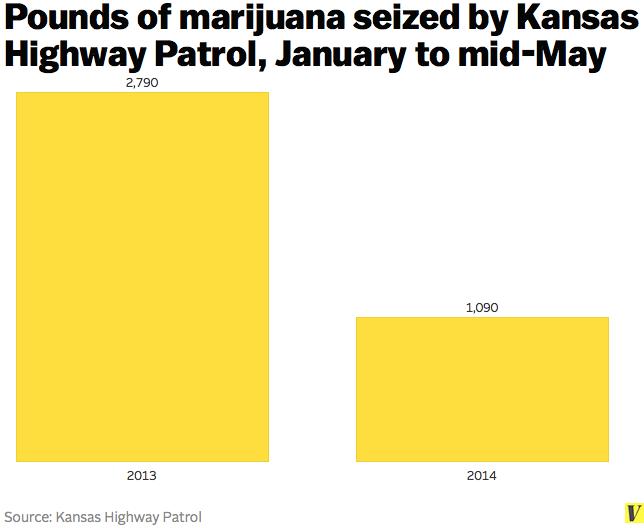 Kansas_marijuana_seizures
