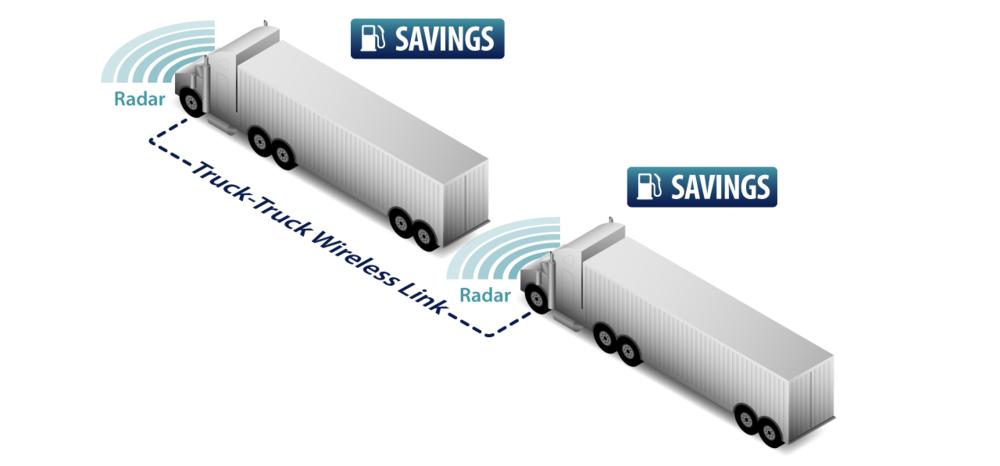 Trucktotrucklinksnonum