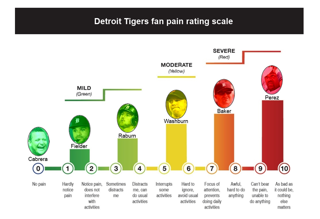 Pain_scale__1_