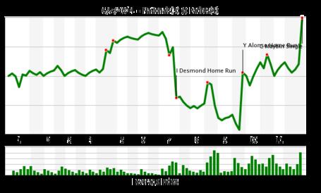 Chart_32__medium